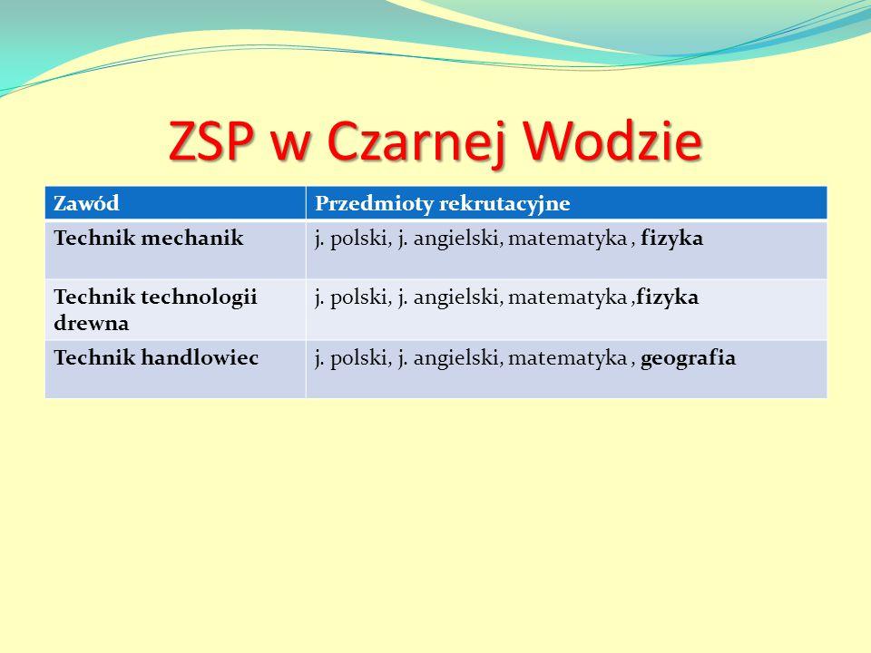 ZSP w Czarnej Wodzie Zawód Przedmioty rekrutacyjne Technik mechanik