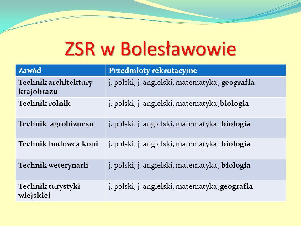 ZSR w Bolesławowie Zawód Przedmioty rekrutacyjne