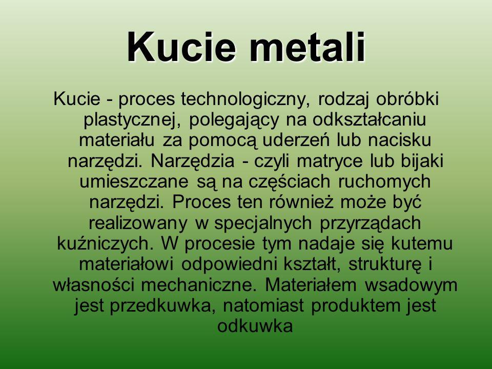 Kucie metali