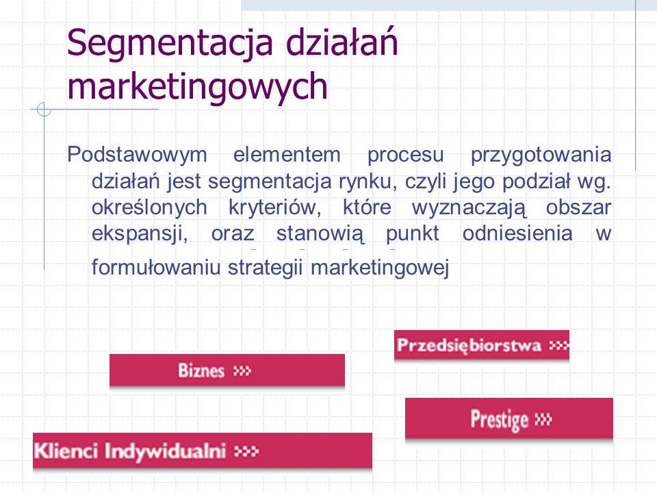 Segmentacja działań marketingowych