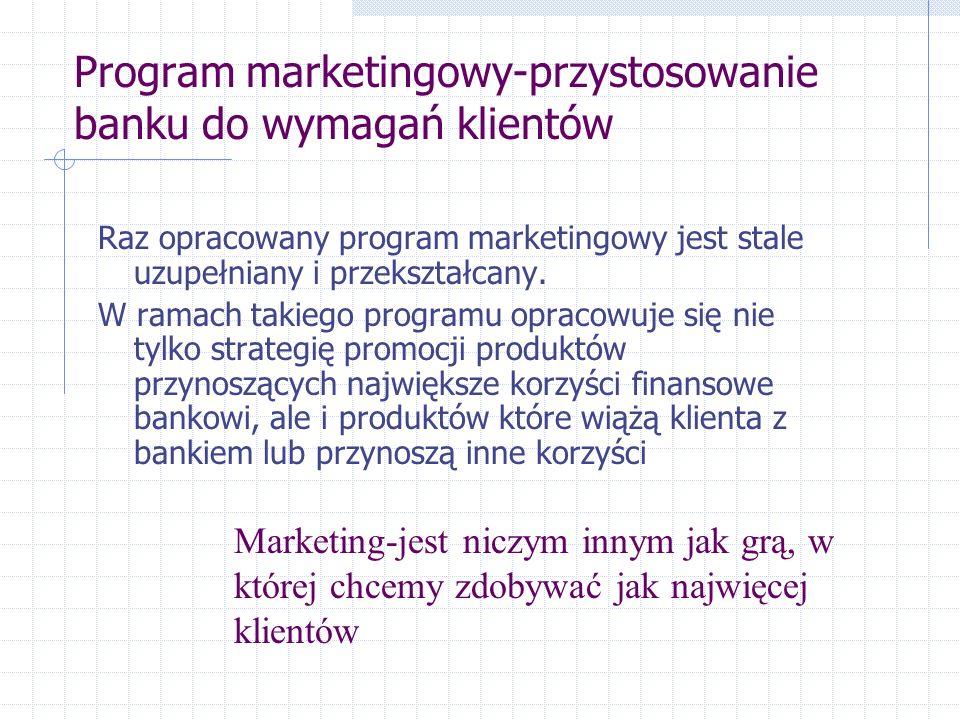 Program marketingowy-przystosowanie banku do wymagań klientów