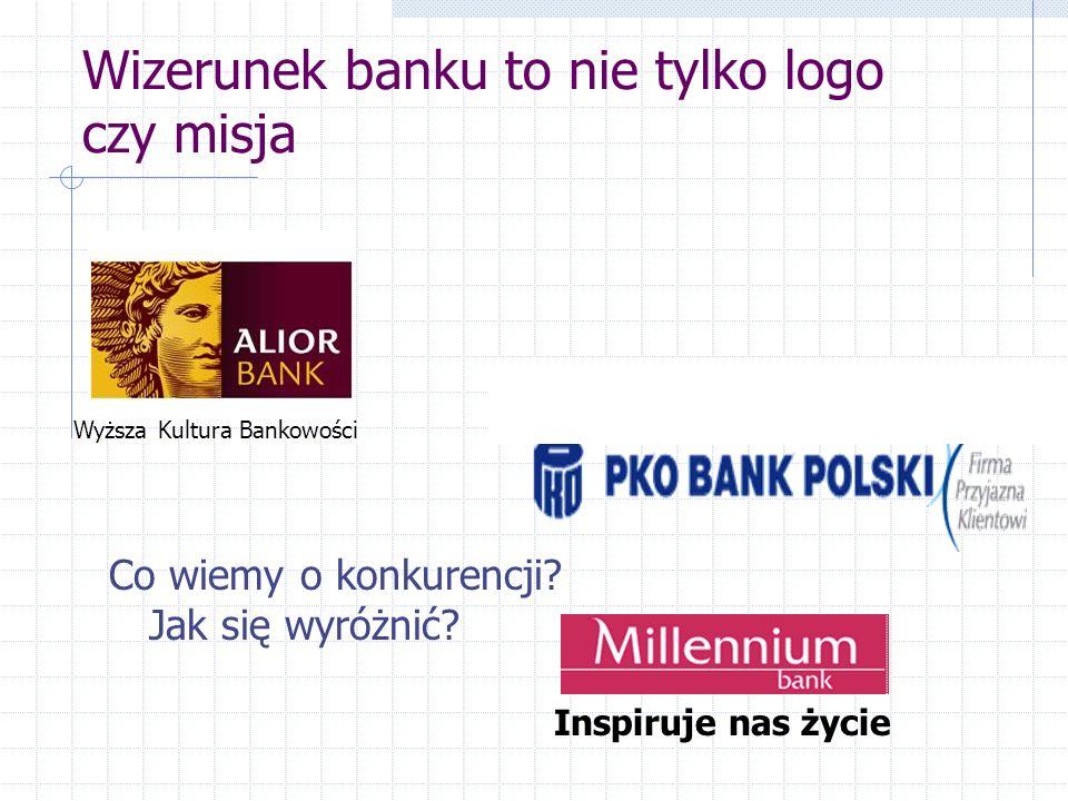 Wizerunek banku to nie tylko logo czy misja
