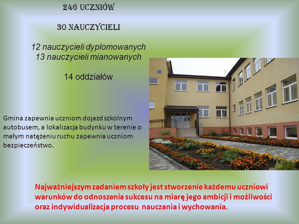 12 nauczycieli dyplomowanych 13 nauczycieli mianowanych 14 oddziałów