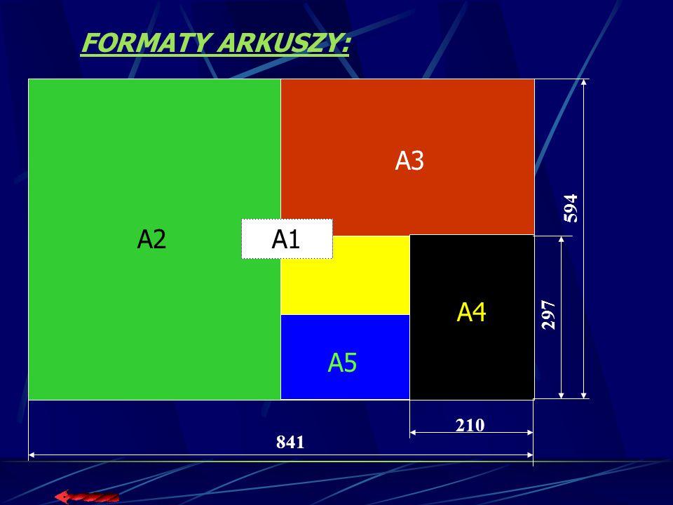 FORMATY ARKUSZY: A3 594 A2 A1 A4 297 A5 210 841