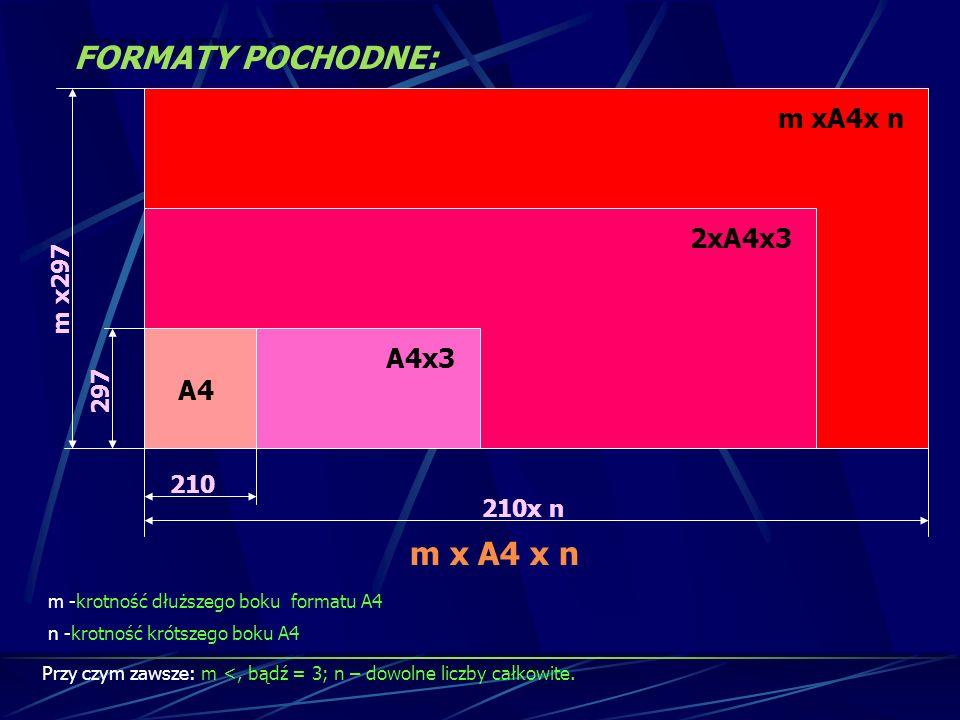 FORMATY POCHODNE: m x A4 x n m xA4x n 2xA4x3 A4x3 A4 m x297 297 210