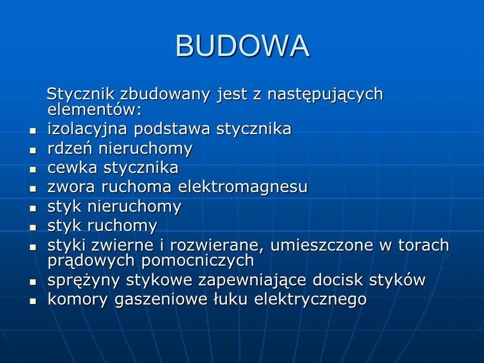 BUDOWA Stycznik zbudowany jest z następujących elementów:
