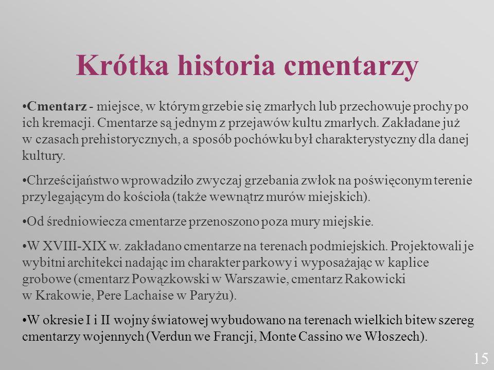 Krótka historia cmentarzy