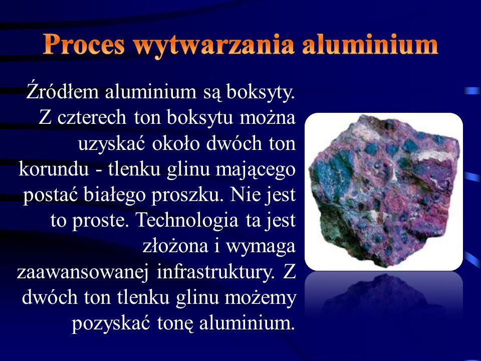 Proces wytwarzania aluminium