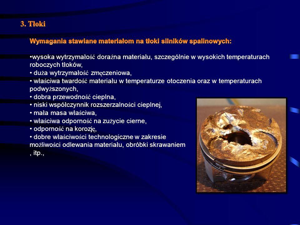 3. Tłoki Wymagania stawiane materiałom na tłoki silników spalinowych: