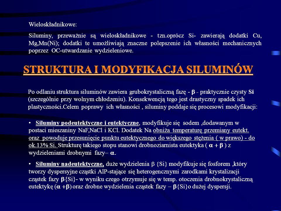 STRUKTURA I MODYFIKACJA SILUMINÓW