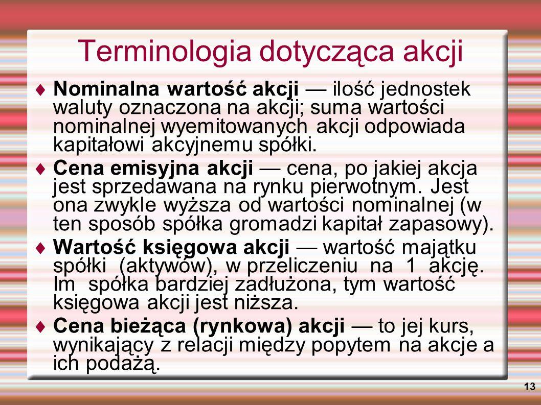Terminologia dotycząca akcji
