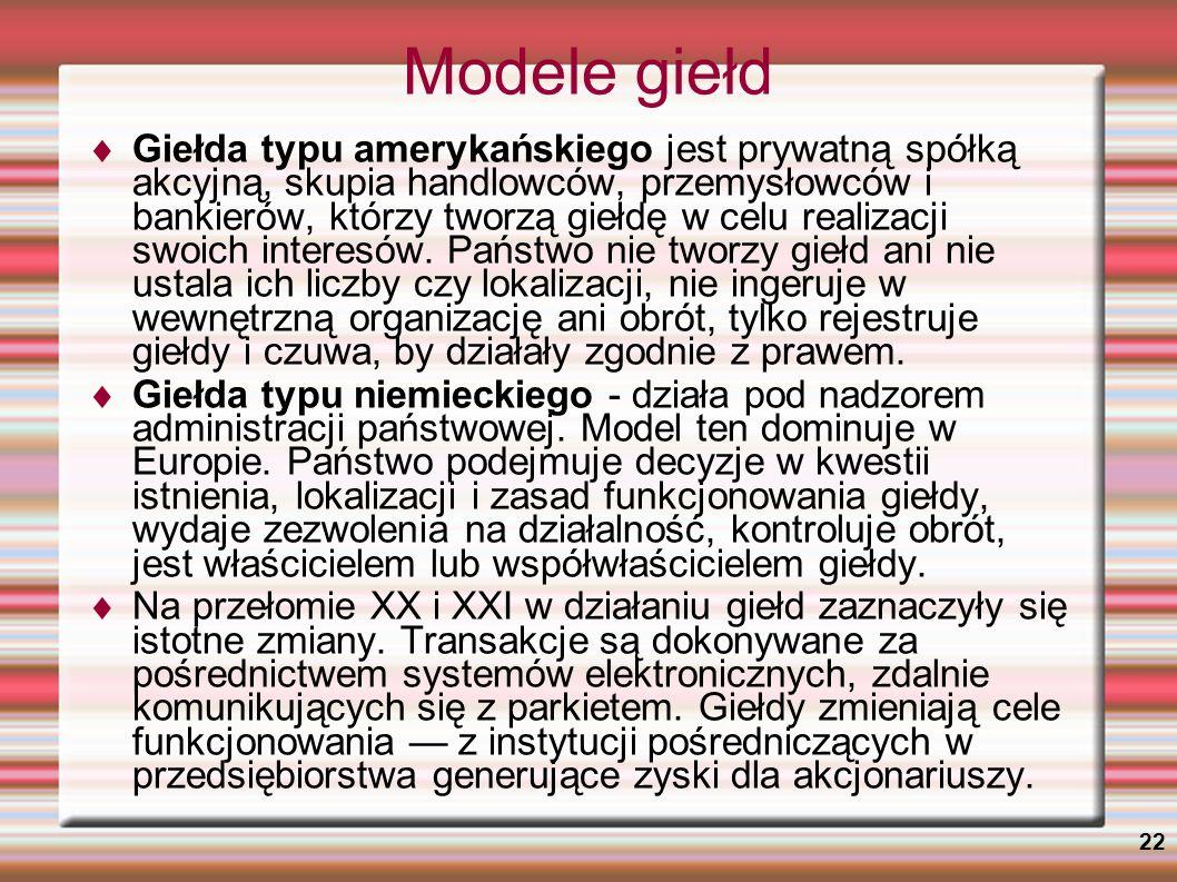 Modele giełd