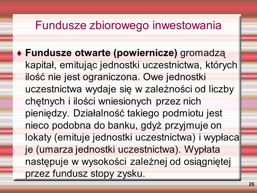 Fundusze zbiorowego inwestowania
