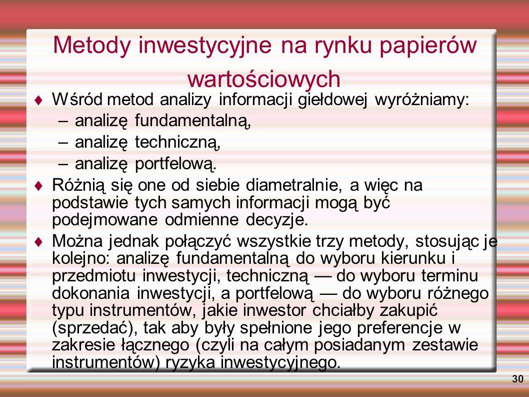 Metody inwestycyjne na rynku papierów wartościowych