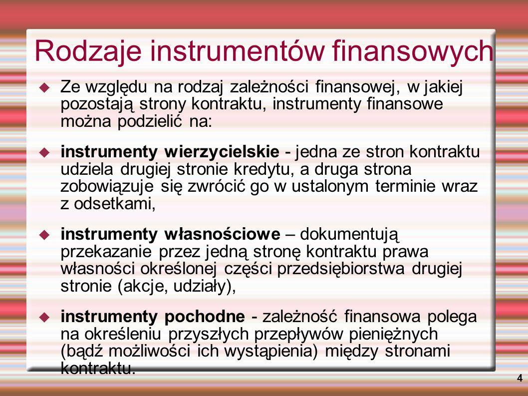 Rodzaje instrumentów finansowych