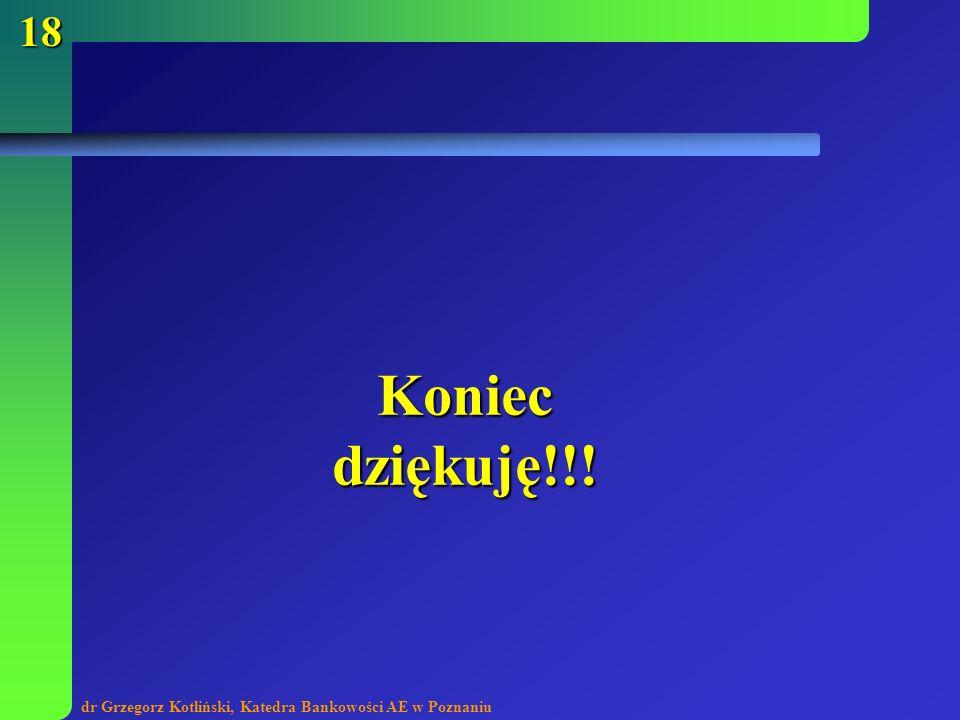 Koniec dziękuję!!! dr Grzegorz Kotliński, Katedra Bankowości AE w Poznaniu