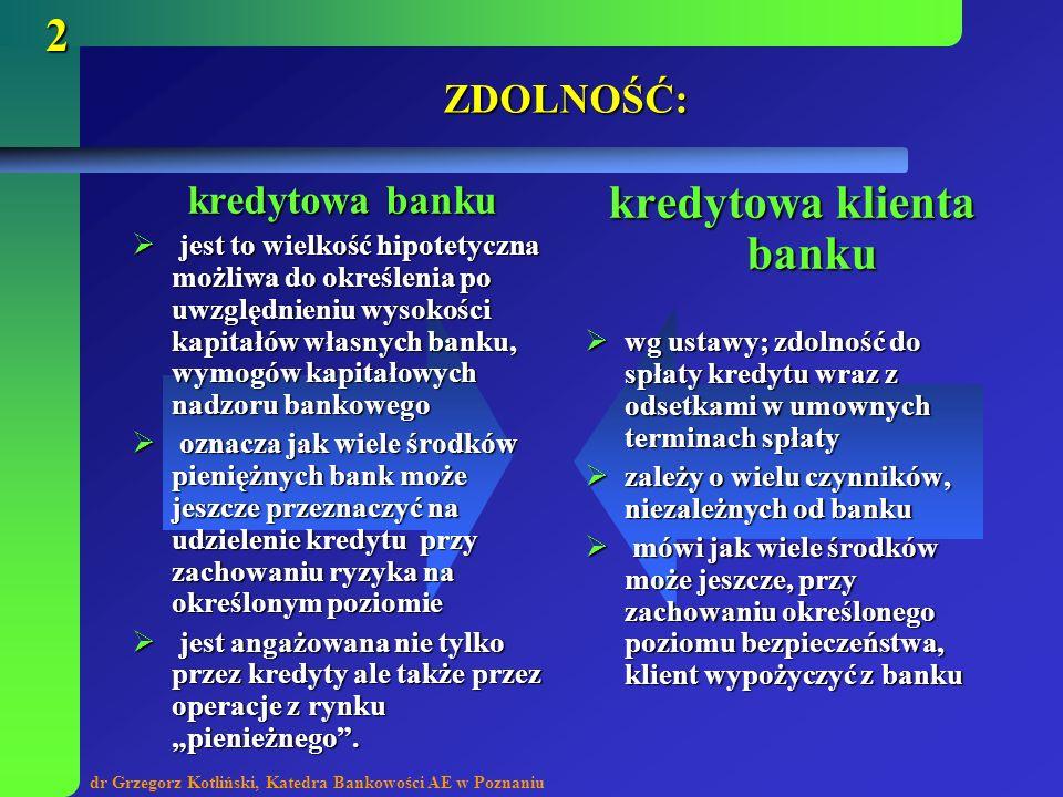 kredytowa klienta banku