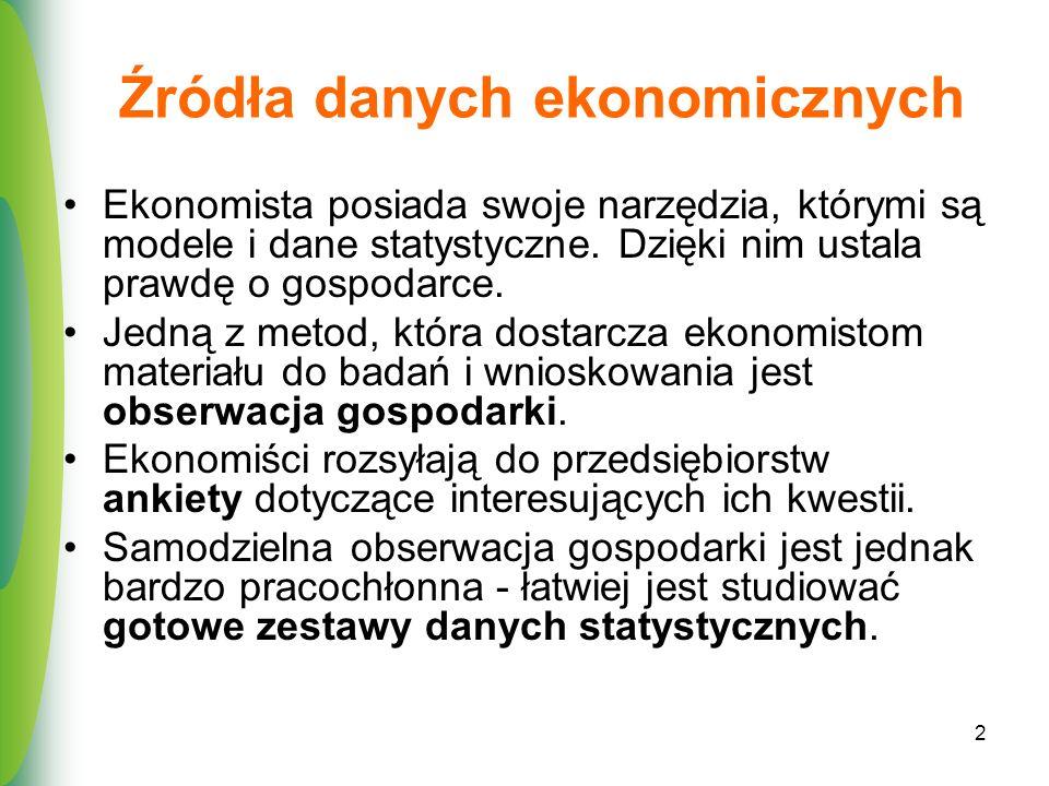 Źródła danych ekonomicznych