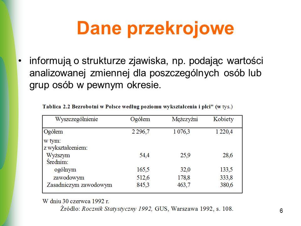 Dane przekrojowe informują o strukturze zjawiska, np.