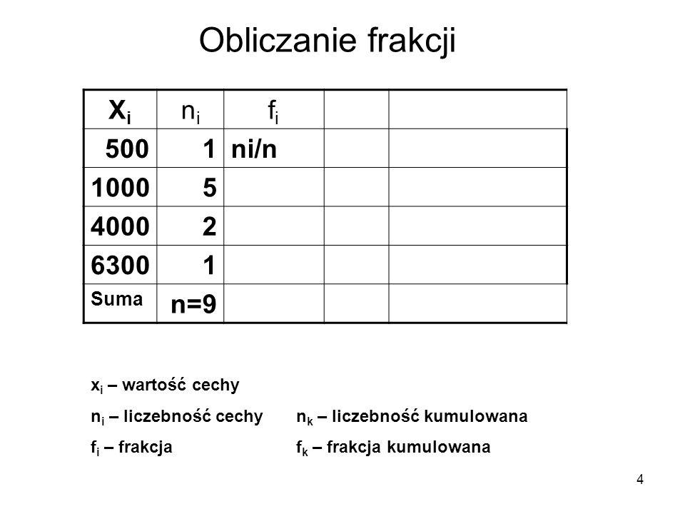 Obliczanie frakcji Xi ni fi 500 1 ni/n 1000 5 4000 2 6300 n=9 Suma
