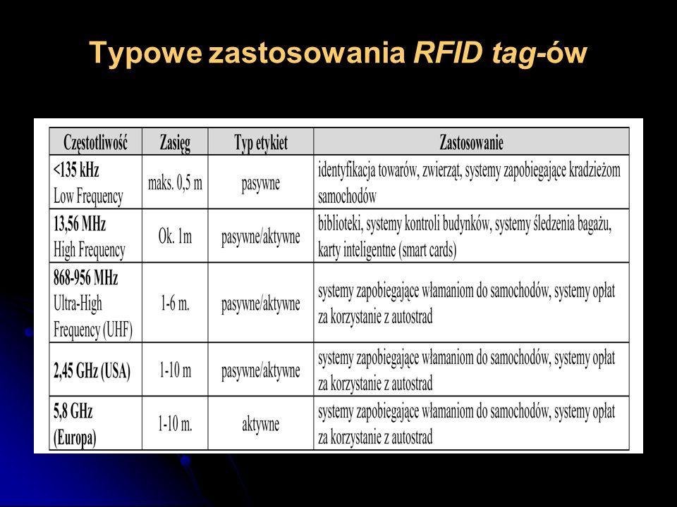 Typowe zastosowania RFID tag-ów