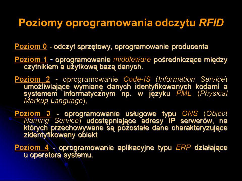 Poziomy oprogramowania odczytu RFID