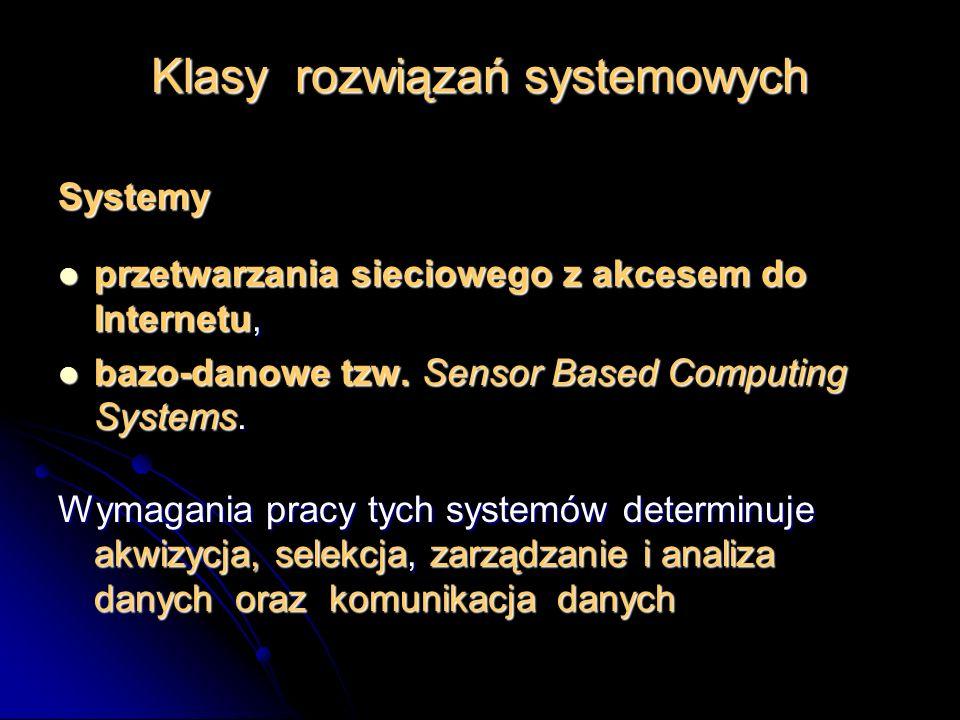 Klasy rozwiązań systemowych