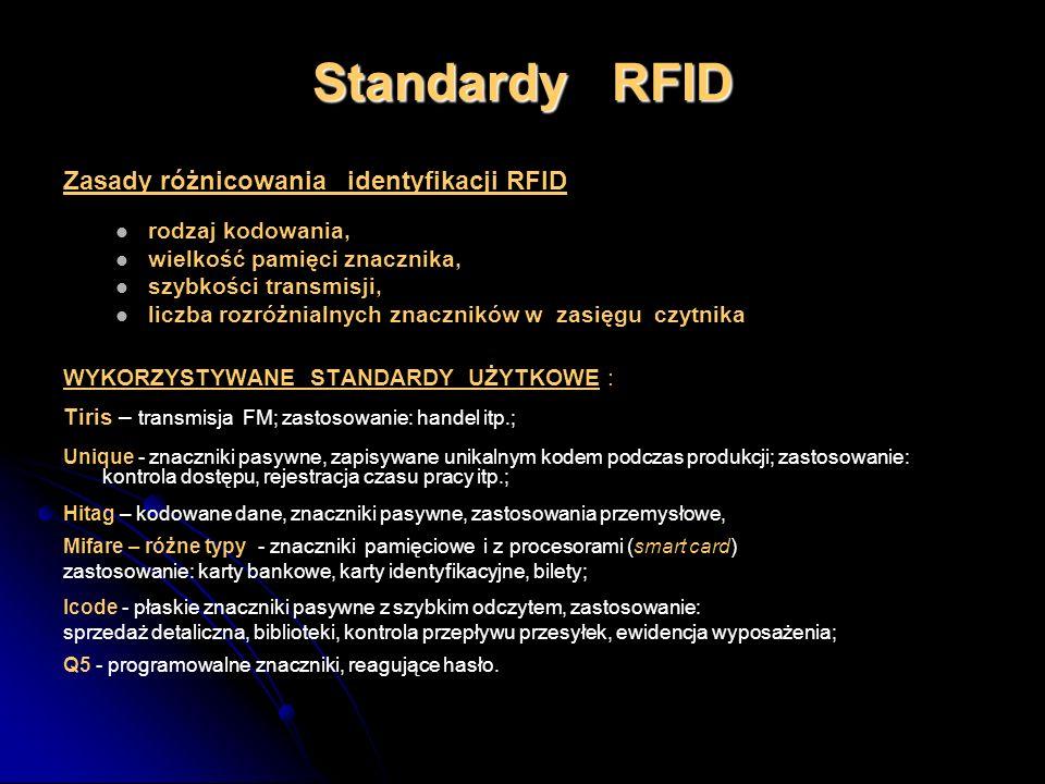 Standardy RFID Zasady różnicowania identyfikacji RFID