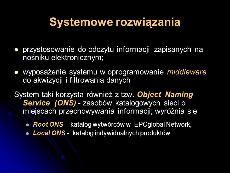 Systemowe rozwiązania