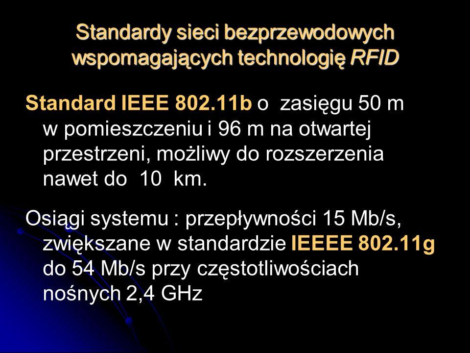 Standardy sieci bezprzewodowych wspomagających technologię RFID
