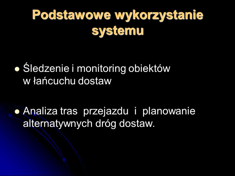 Podstawowe wykorzystanie systemu