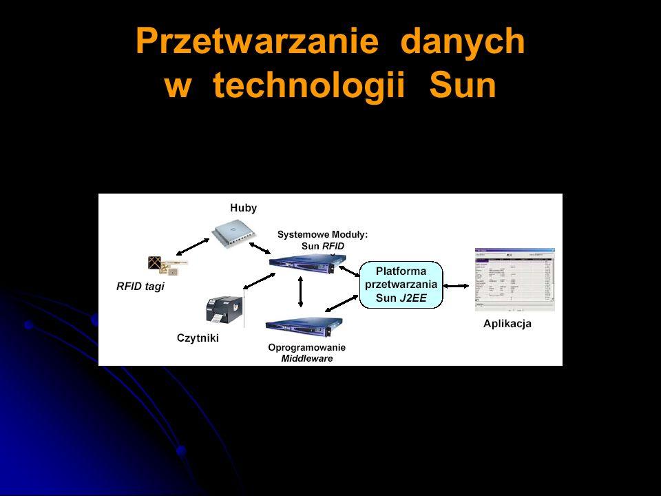 Przetwarzanie danych w technologii Sun