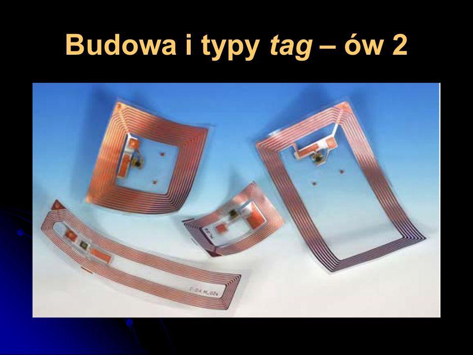 Budowa i typy tag – ów 2