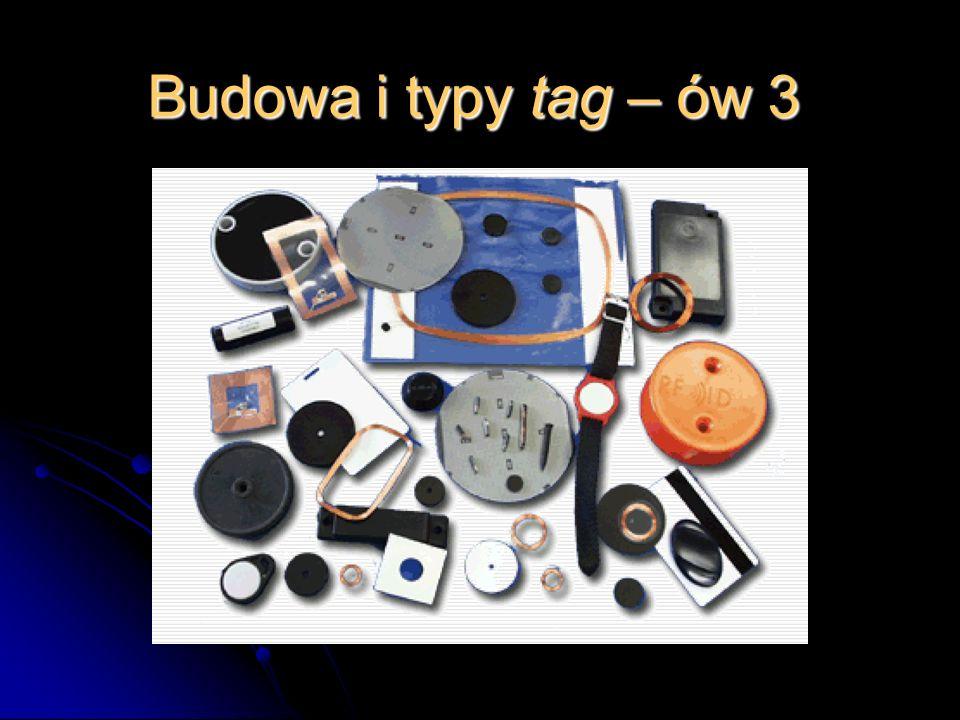 Budowa i typy tag – ów 3