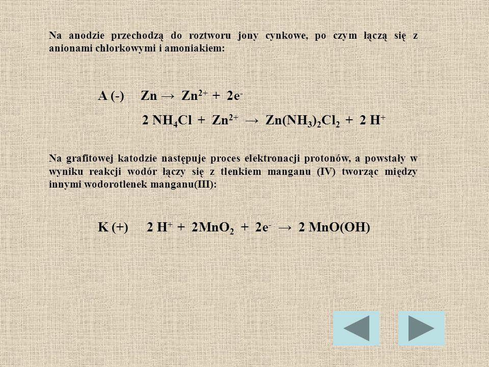 2 NH4Cl + Zn2+ → Zn(NH3)2Cl2 + 2 H+