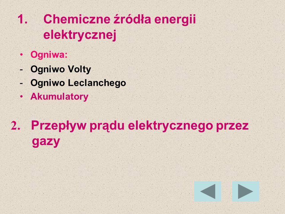 Chemiczne źródła energii elektrycznej