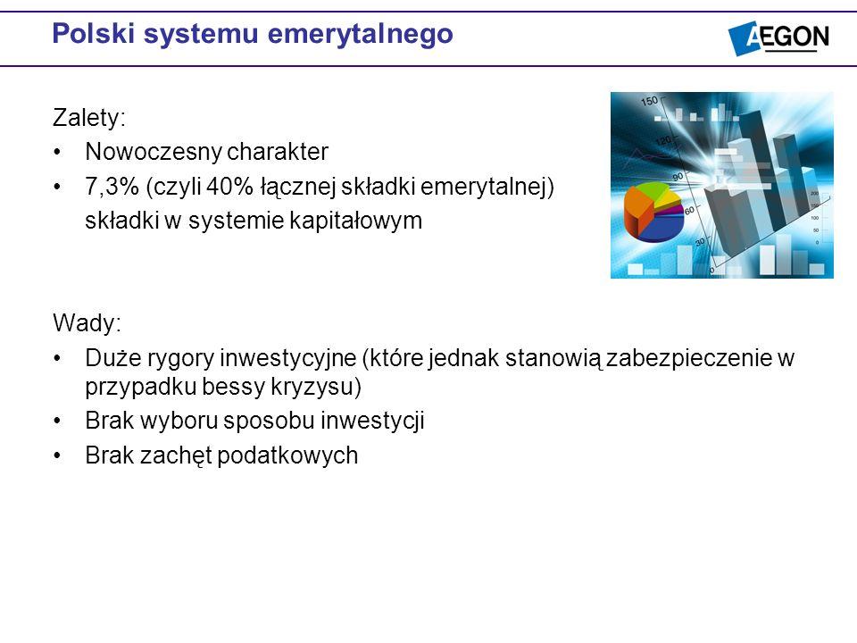 Polski systemu emerytalnego