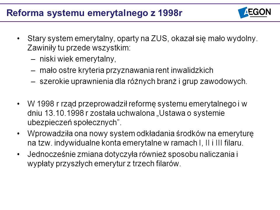 Reforma systemu emerytalnego z 1998r
