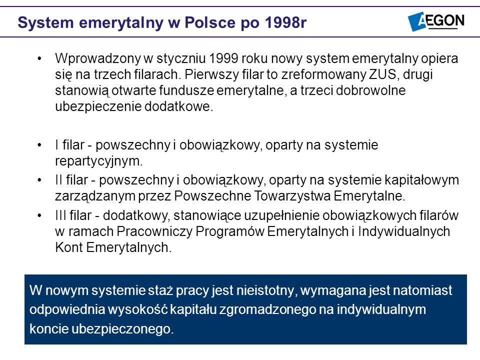 System emerytalny w Polsce po 1998r