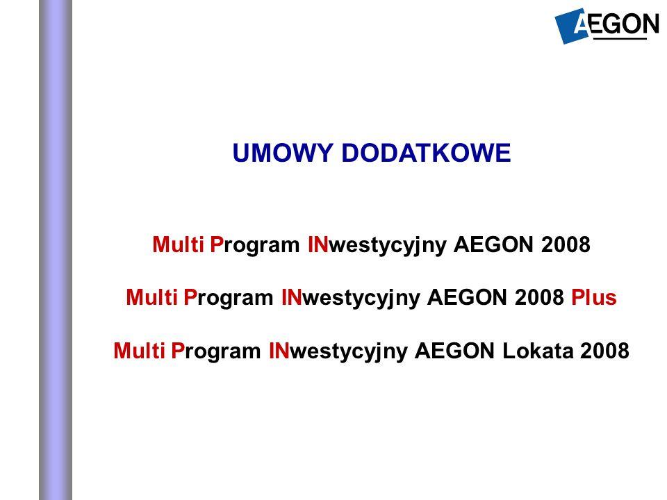 UMOWY DODATKOWE Multi Program INwestycyjny AEGON 2008
