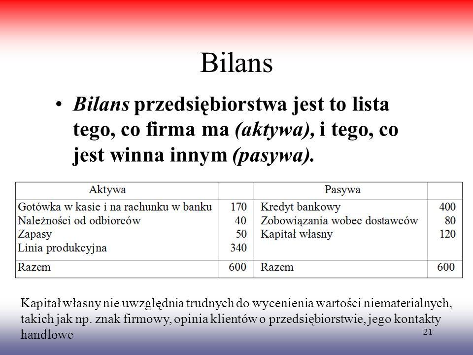 Bilans Bilans przedsiębiorstwa jest to lista tego, co firma ma (aktywa), i tego, co jest winna innym (pasywa).
