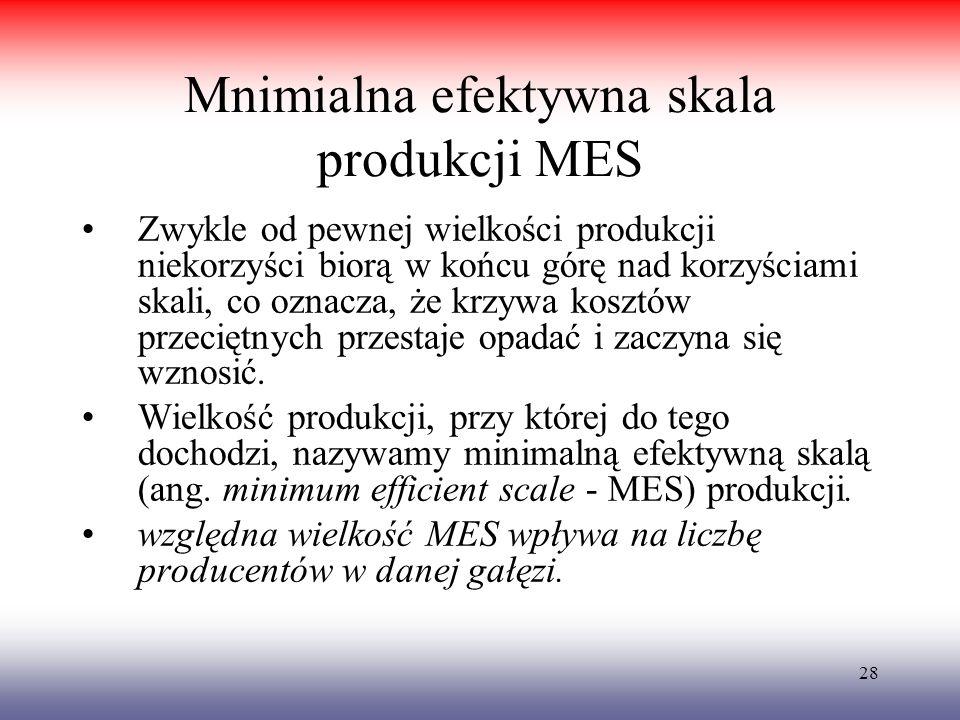 Mnimialna efektywna skala produkcji MES