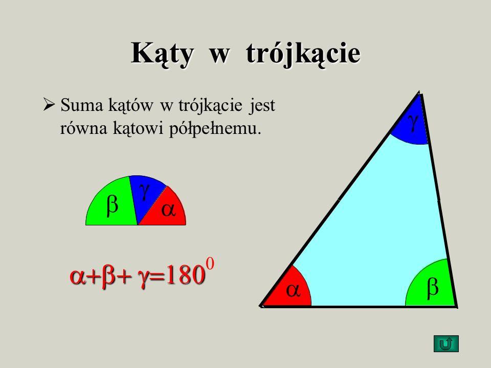 Kąty w trójkącie a+b+ g=1800 g g b a b a