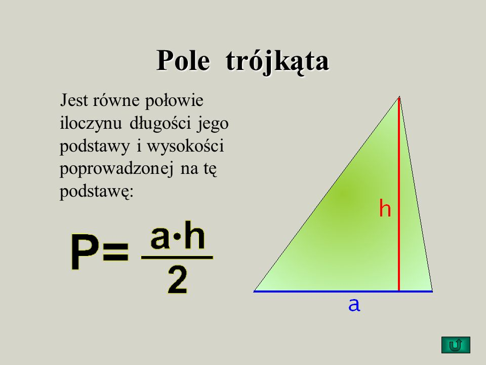 Pole trójkątaJest równe połowie iloczynu długości jego podstawy i wysokości poprowadzonej na tę podstawę: