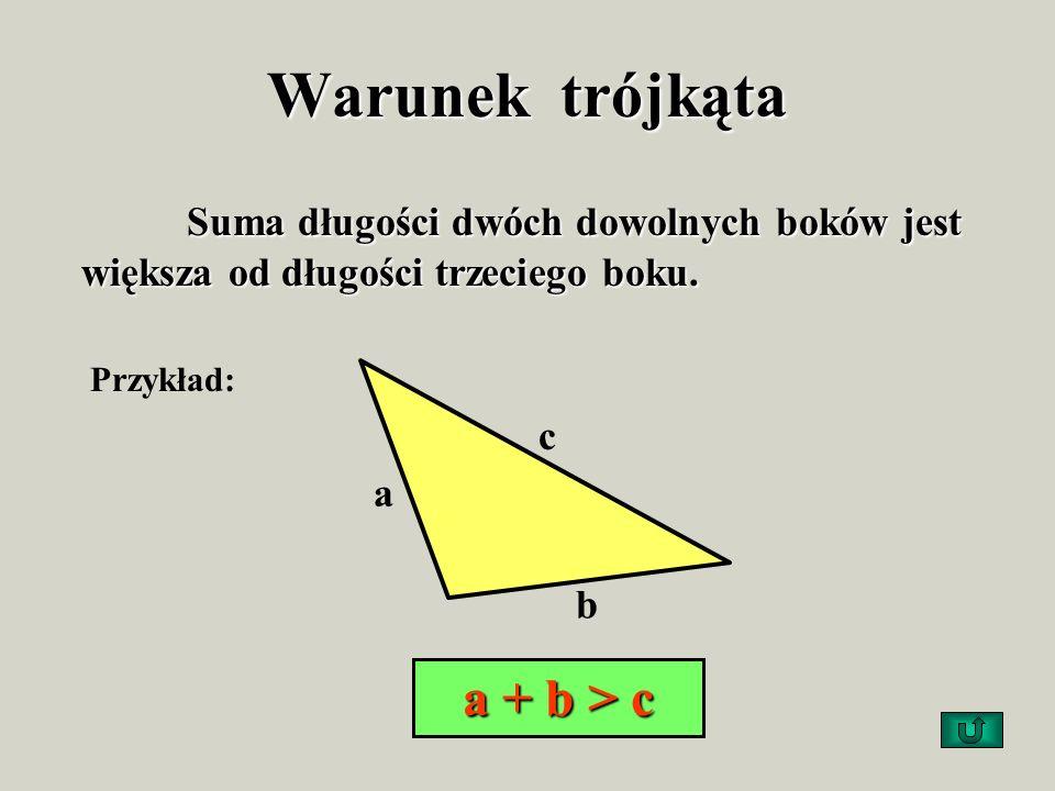Warunek trójkąta a + b > c