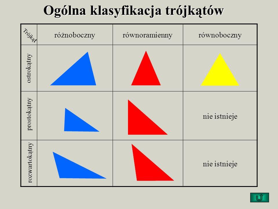Ogólna klasyfikacja trójkątów