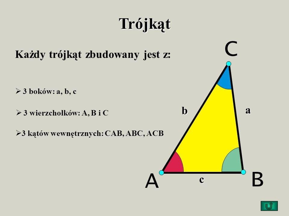C B A Trójkąt Każdy trójkąt zbudowany jest z: b a c 3 boków: a, b, c