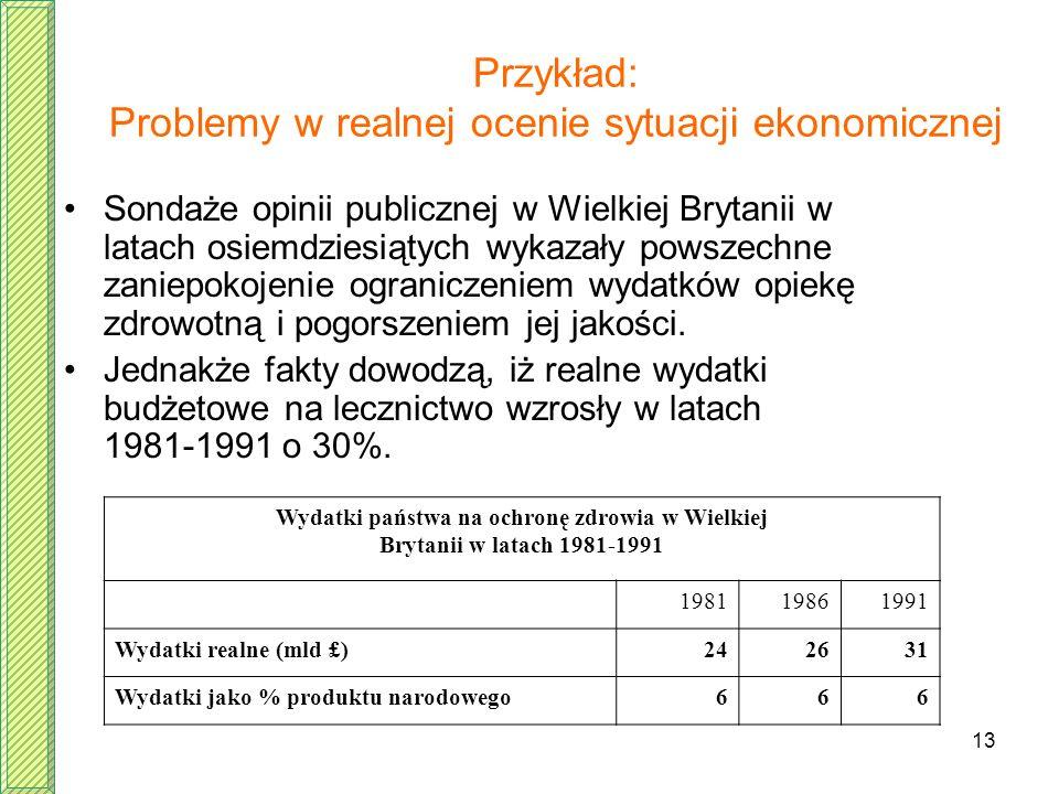 Przykład: Problemy w realnej ocenie sytuacji ekonomicznej