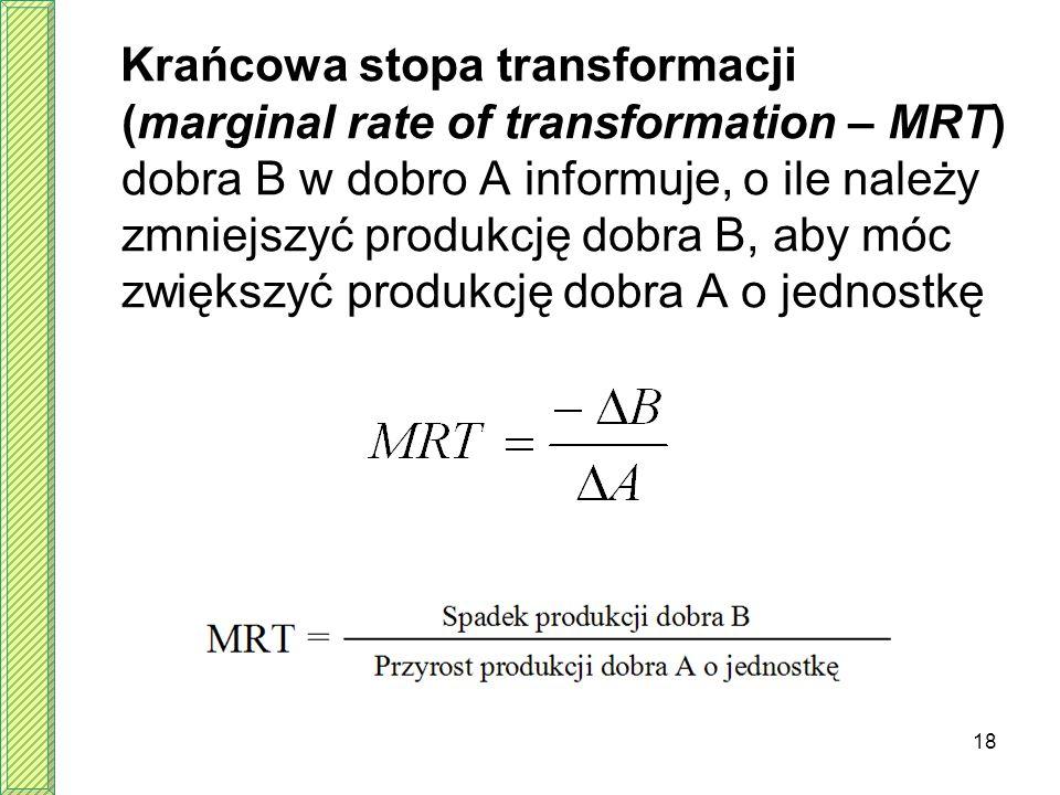 Krańcowa stopa transformacji (marginal rate of transformation – MRT) dobra B w dobro A informuje, o ile należy zmniejszyć produkcję dobra B, aby móc zwiększyć produkcję dobra A o jednostkę