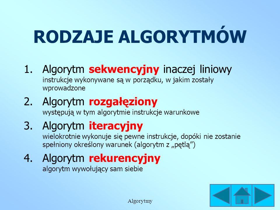 RODZAJE ALGORYTMÓW Algorytm sekwencyjny inaczej liniowy instrukcje wykonywane są w porządku, w jakim zostały wprowadzone.